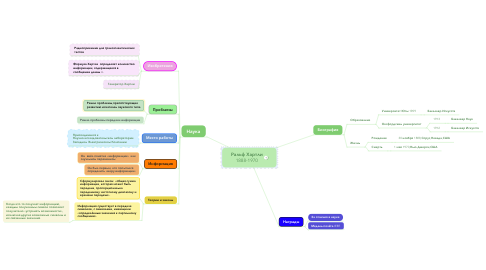Mind Map: Ральф Хартли 1888-1970