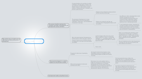 Mind Map: The prymacy of politics  in development