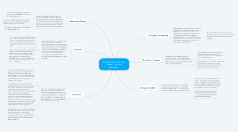 Mind Map: Important events from 'Speak', and my thoughts.