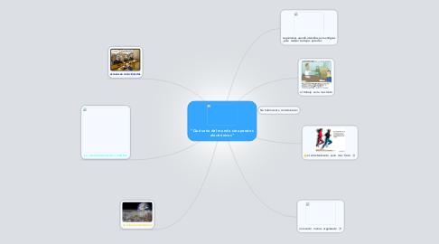 """Mind Map: """"Qué sería del mundo sin aparatos electrónicos"""""""