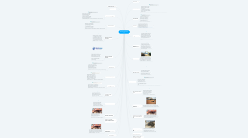 Mind Map: Solid Earth Technologies, Inc.