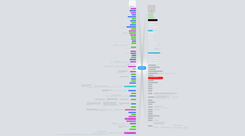 Mind Map: The Game Of BeerHealth
