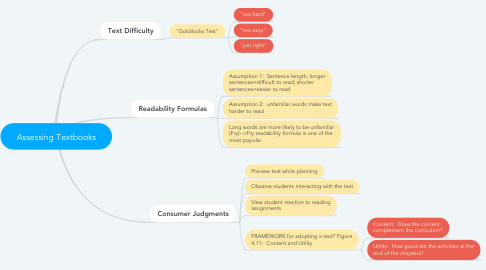 Mind Map: Assessing Textbooks