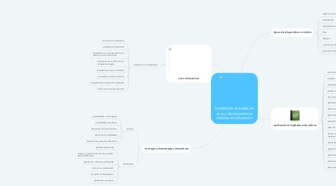 Mind Map: Tendencias actuales en  el uso de dispositivos móviles en educación