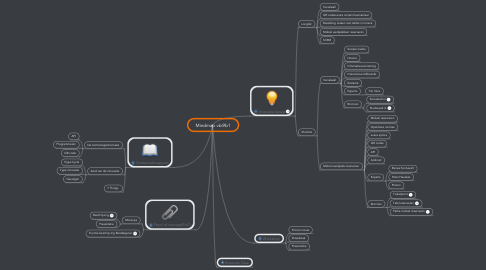 Mind Map: Mindmap vbi9b1