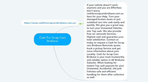 Mind Map: Cash For Scrap Cars Brisbane