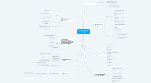 Mind Map: Performance Management and Reward Systems in context