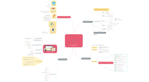 Mind Map: What Is Online Mind Mapping?