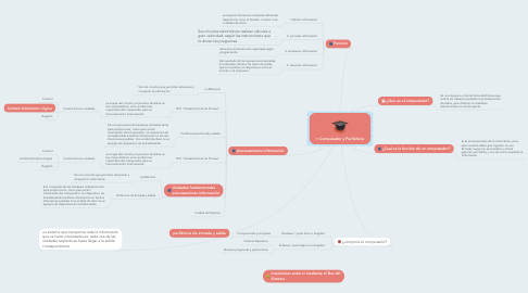 Mind Map: + Computador y Periféricos
