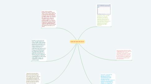 Mind Map: tipos de hojas de calculo