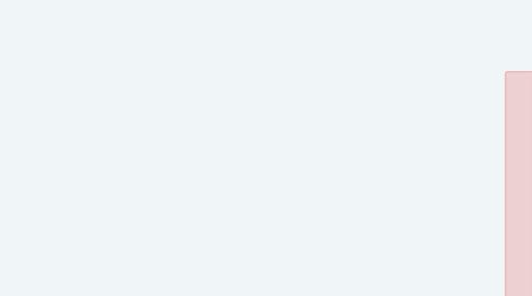 Mind Map: Conceptos y  procedimientos del análisis  químico contemporáneo.