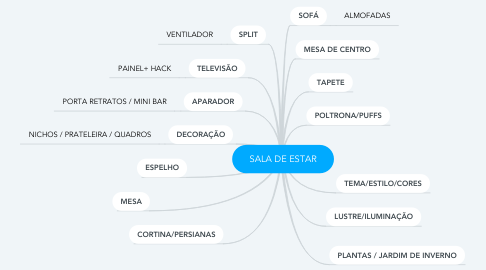 Mind Map: SALA DE ESTAR
