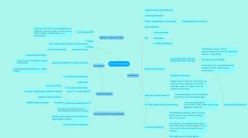Mind Map: functie van onderwijs