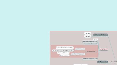 Mind Map: أنواع التحليل الكيميائي