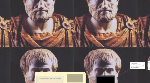 Mind Map: Ética  Aristotélica