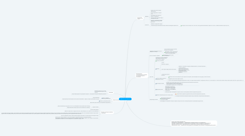 Mind Map: Книга User Story Mapping
