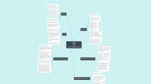 Mind Map: EXAME CABEÇA E PESCOÇO