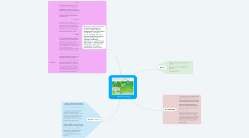 Mind Map: Alternative energy