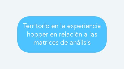 Mind Map: Territorio en la experiencia hopper en relación a las matrices de análisis