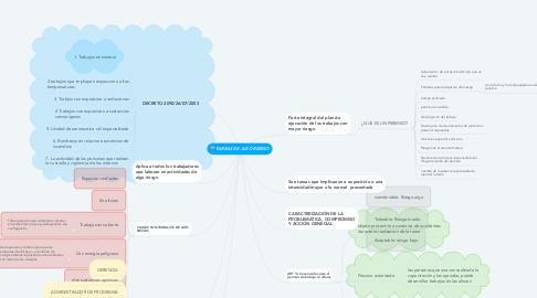 Mind Map: TAREAS DE ALTO RIESGO
