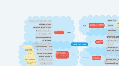 Mind Map: Globalização e Cultura