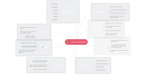 Mind Map: Teknik penyoalan