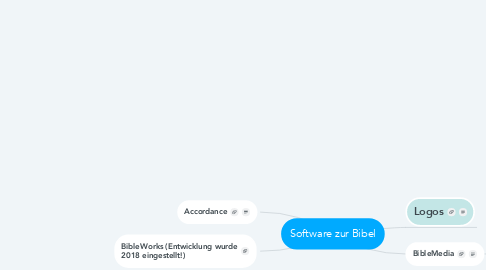 Mind Map: Software zur Bibel