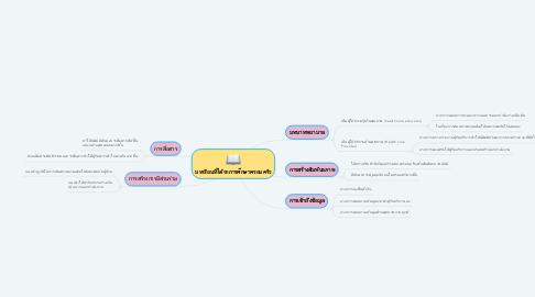 Mind Map: บทเรียนที่ได้จาการศึกษาครอบครัว