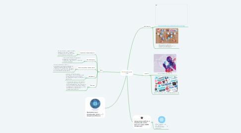 Mind Map: Социальная  сеть