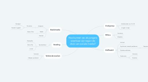 Mind Map: Hoe kunnen we als jongere weerbaar zijn tegen de druk van sociale media?