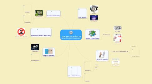 """Mind Map: """"QUE SERIA DEL MUNDO SINAPARATOS ELECTRÓNICOS"""""""