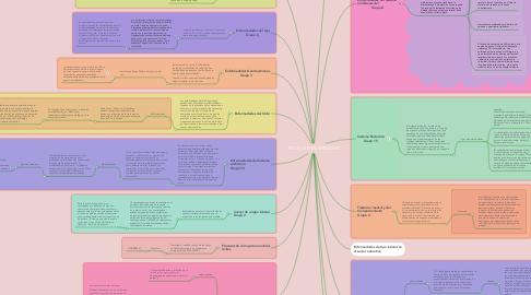 Mind Map: TIPOS DE ENFERMEDADES