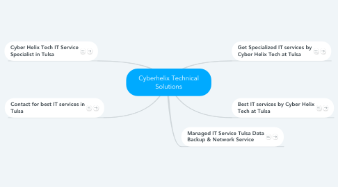 Mind Map: Cyberhelix Technical Solutions