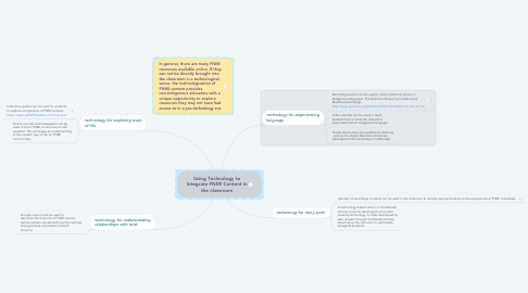Mind Map: Using Technology to Integrate FNMI Content in the classroom