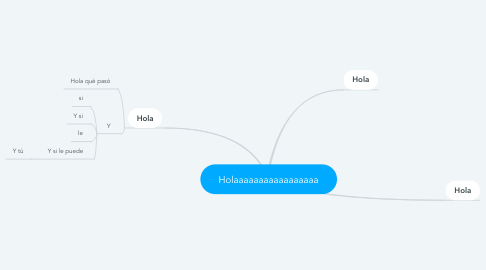 Mind Map: Holaaaaaaaaaaaaaaaaa
