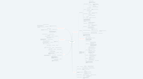 Mind Map: FARMACOLOGIA DO CÂNCER