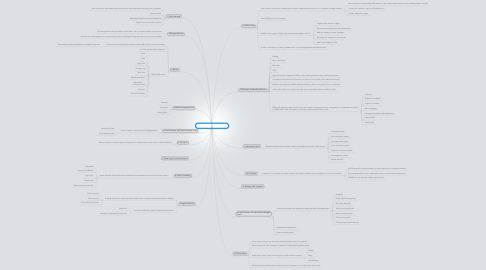 Mind Map: Computer Chapter 5 Input
