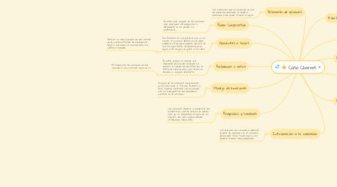 Mind Map: Caso Chorros