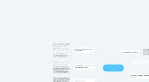 Mind Map: Los Chorros Públicos de Agua