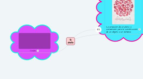 Mind Map: El diseño