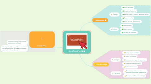 Mind Map: Using PowerPoint