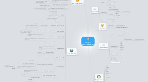Mind Map: #DagLies Ritzo's donderpreek