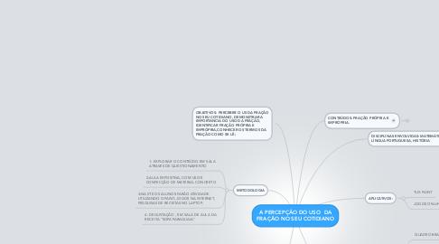 Mind Map: A PERCEPÇÃO DO USO  DA FRAÇÃO NO SEU COTIDIANO