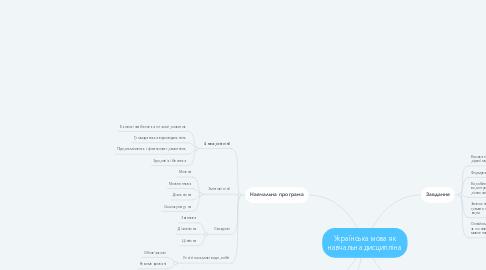 Mind Map: Українська мова як навчальна дисципліна