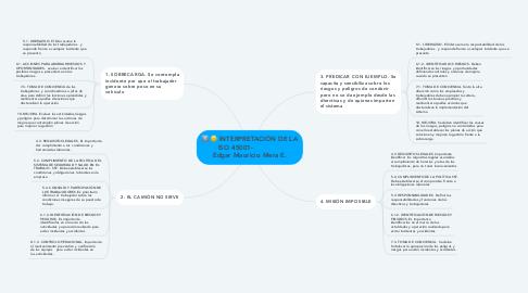 Mind Map: INTERPRETACIÓN DE LA ISO 45001-               Edgar Mauricio Mera E.