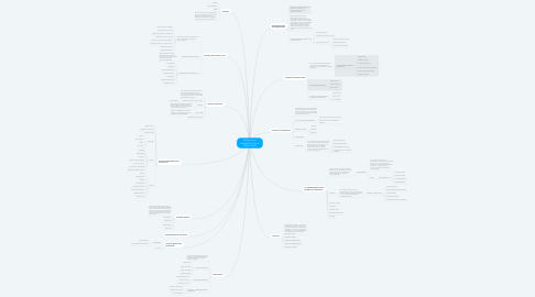 Mind Map: TECNOLOGIA Y ADMINISTRACIÓN DE OPERACIONES