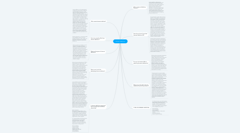 Mind Map: Internet Addiction