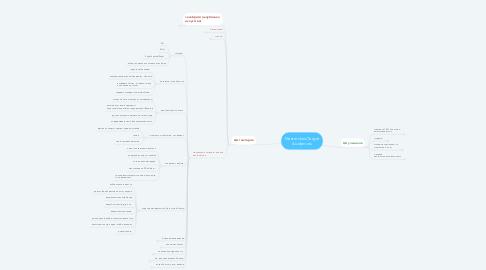 Mind Map: Masterclass Target Audiences