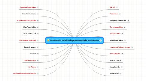 Mind Map: Printimiseks mõeldud õppematerjalide koostamine