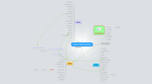 Mind Map: Copy of מבנה אתר בית ספר